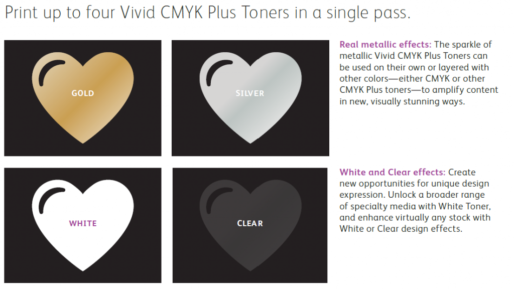 Shows examples of Vivid CMYK Plus Toner from Xerox for Color C60/C70
